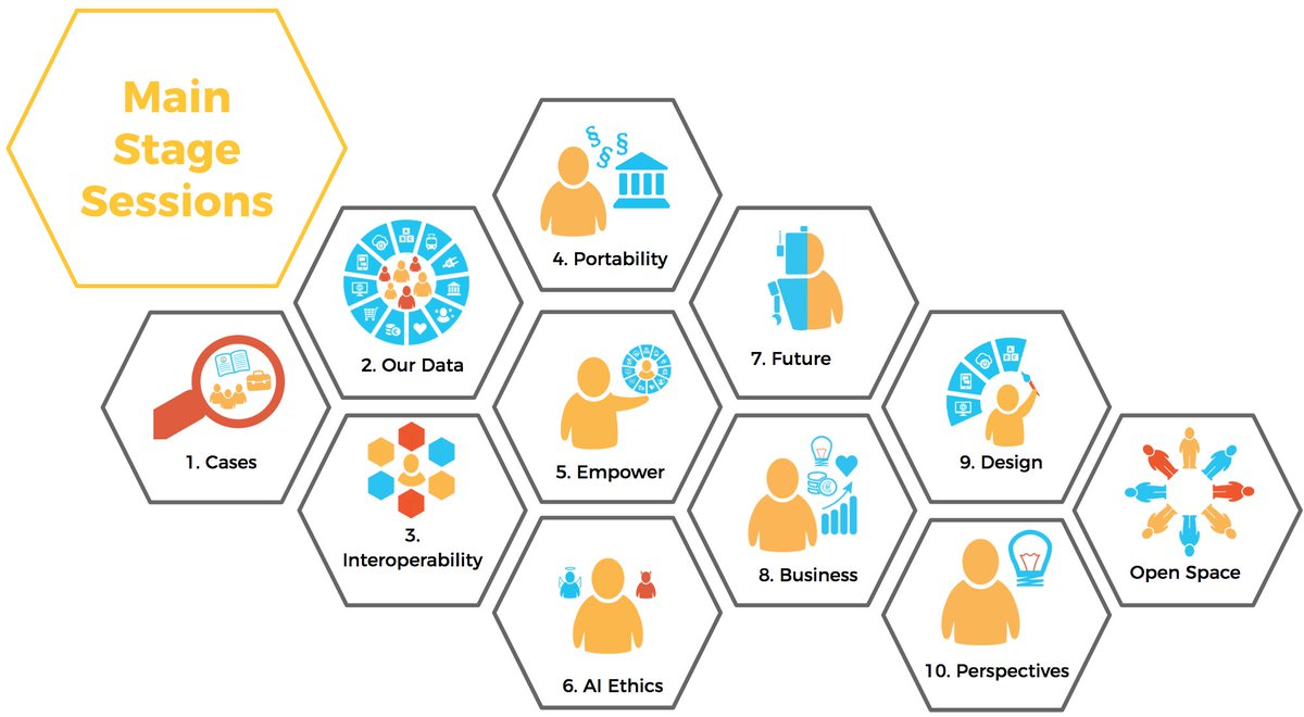 #MyData 2018 Programme is here! Check out the programme for all three days, curated by over 30 international #personaldata experts, featuring over 60 sessions and 130 presenters!  https:// mydata2018.org/programme/  &nbsp;   Early Bird prices are still available, get your pass now! #gdpr #dataethics<br>http://pic.twitter.com/8XGl6rP7CS