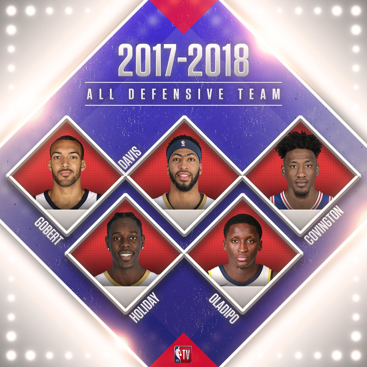 Rudy Gobert, Anthony Davis headline 2017-18 NBA All-Defensive first team  ➡️ MORE: https://t.co/taj6lF98n4 https://t.co/GTAsj1hkXw