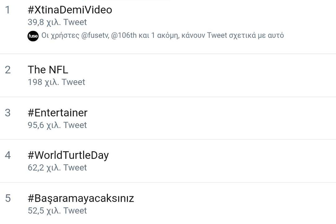 #XtinaDemiVideo is still the #1 WW trend!  #FallInLine @Xtina @ddlovato<br>http://pic.twitter.com/AaZ64YJ87t