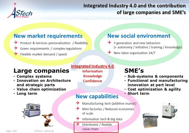What is The value of #Industry40 in large companies?  #IoT #M2M #ML #SMM #Robotics #Cybersecurity #AI  #BigData #BlockChain  #Business #CEO #CIO #CXO #FutureofWork #Innovation #Disruption #4IR #Startup #GrowthHacking #PPC #SMM #Digital #Tech  #DigitalEconomy<br>http://pic.twitter.com/4dCO90trJ1