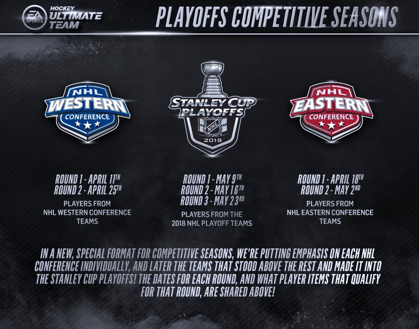 The final round of the 2018 #StanleyCup Competitive Season STARTS NOW!  Details �� https://t.co/vr69UA3zhS  #NHL18 https://t.co/8al39iOmAV