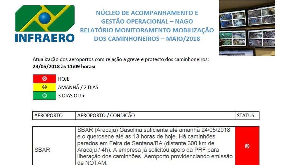 Infraero alerta que aeroportos de Congonhas, em São Paulo, e os de Recife, Palmas, Maceió e Aracaju só têm combustível para esta quarta-feira https://t.co/Z3COXAyQMW #G1 #GrevedosCaminhoneiros
