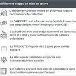 Image for the Tweet beginning: La rupture conventionnelle existe déjà