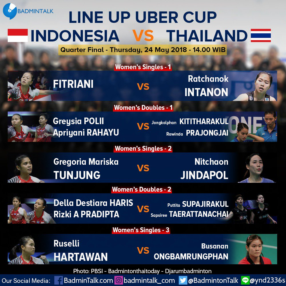 Line Up perempat final Piala Uber 2018