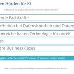 Image for the Tweet beginning: @IDC_Deutschland: 69% der deutschen Unternehmen