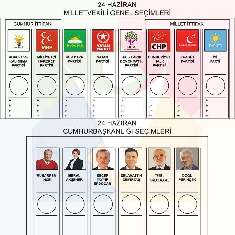 24 haziran oy pusulası ile ilgili görsel sonucu