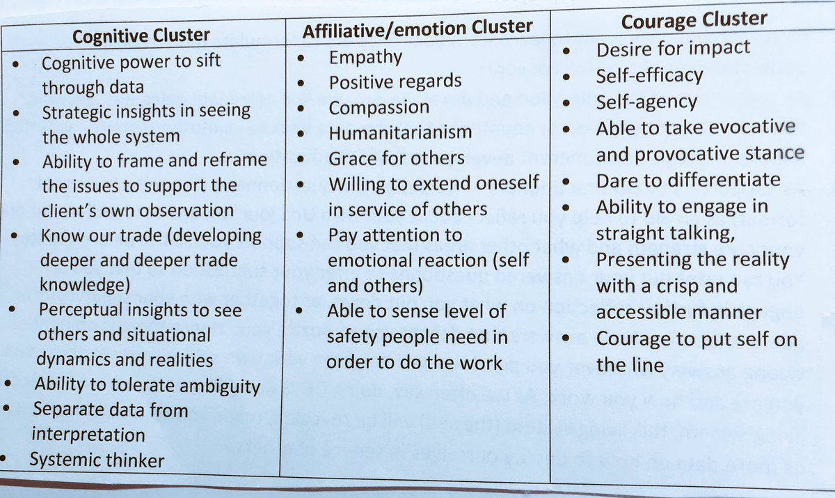 Putting Power Of Self Knowledge To Work >> Mee Yan Cheung Judge On Twitter 3 Uos Clusters There R Great