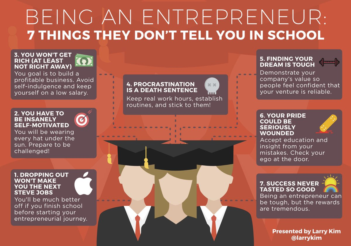 Being an Entrepreneur:  1 Don't drop out 2 Be self-motivated 3 Avoid self-indulgence  4 Don't procrastinate 5 Build a trustworthy business 6 Check your pride and ego 7 Embrace tough times 8 Success will be sweeter <br>http://pic.twitter.com/8reRbnRBz4