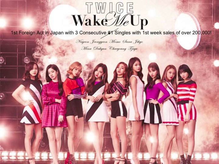TWICE's 'Wake Me Up' debuts atop the Oricon Chart with 1st week sales of 262,658! Its Twice's 3rd consecutive Single to surpass 200,000 sales in its 1st week, making the group the 1st foreign Act in Japan to achieve this!👏1⃣🇯🇵💃💃💃💃💃💃💃💃💃🔥👑 https://t.co/U6YKlxBxDD