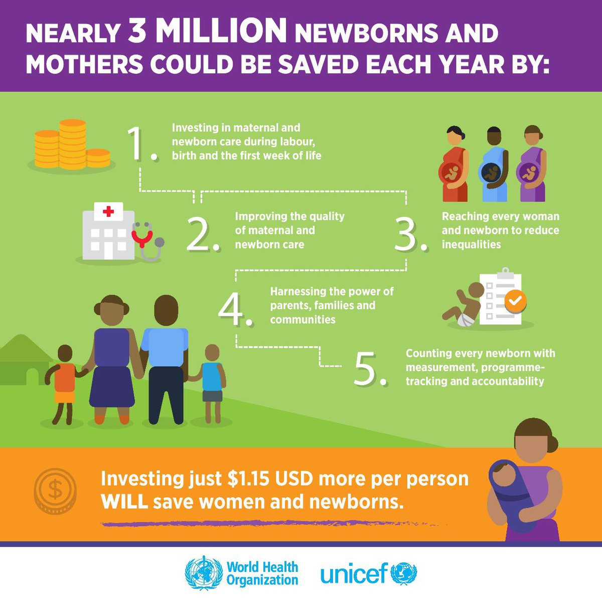 That's how we can save nearly 3 million new borns and mothers each year ! #maternalhealth #maternalwellness #newborn #improvehealthcare #powerofcommunity #qualitymaternalcareandeducation #reduceinequality #grfcare #thereforcare @WHO @UNICEF