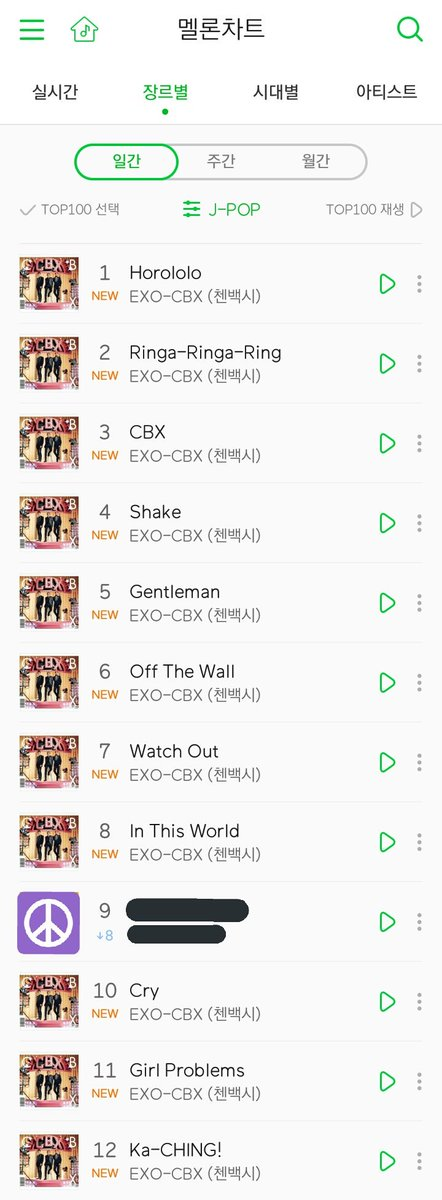 Melon Daily J-POP Chart, 180524  #EXO_CBX&#39;s first full album is doing great on their Japanese debut anniversary! This is a great show of support.   Good job, EXO-L!  Let&#39;s keep on streaming. Make it a habit!  #cbx1周年おめでとう  #PremiosMTVMiaw   #MTVLAKPOPEXO @weareoneEXO<br>http://pic.twitter.com/t3AgFqj47X