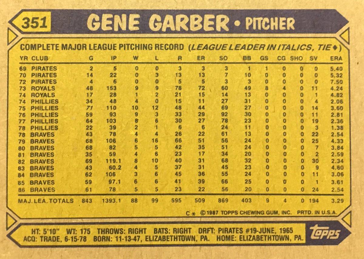 Baseball Card Backs On Twitter I Prefer My Gene Garber Baseball