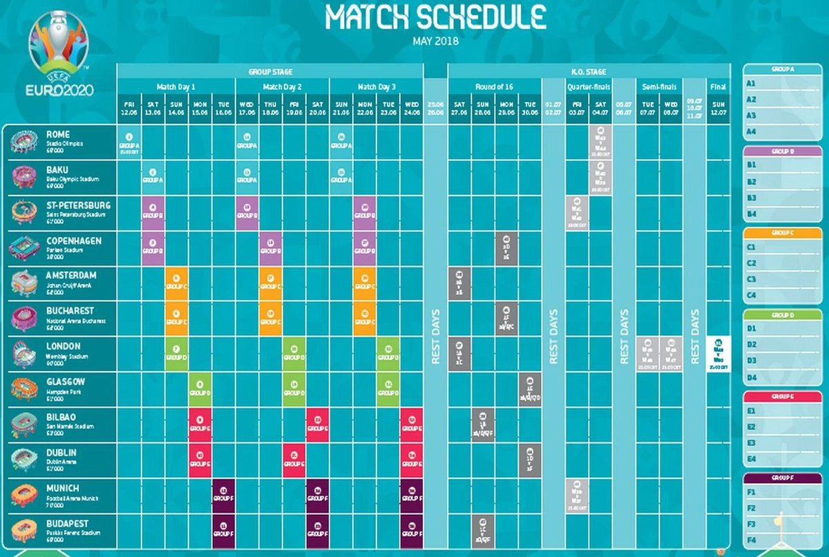 Uefa Euro 2020 Calendrier Des Matchs.Passion Football Club On Twitter L Uefa A Devoile Ce Jeudi