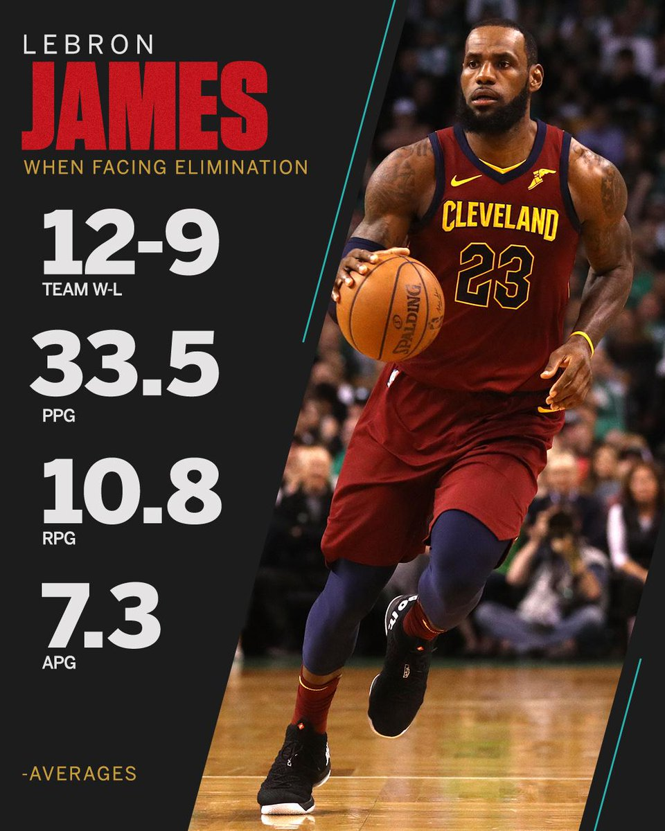 LeBron James is at his best when his back is to the wall.
