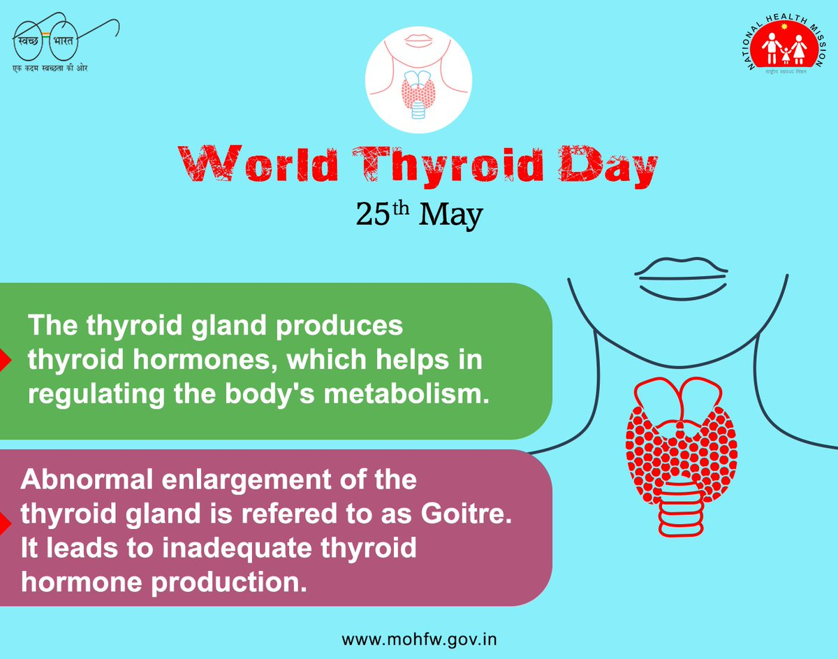Ministry Of Health On Twitter Thyroid Is A Butterfly Shaped Gland