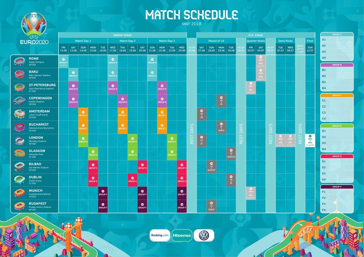 Uefa Schedule 2020 UEFA EURO 2020 on Twitter:
