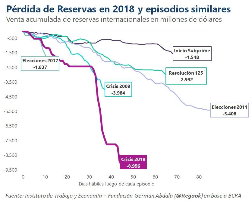 Noticias de Argentina - Página 2 DdAXnP0UwAIXXSj