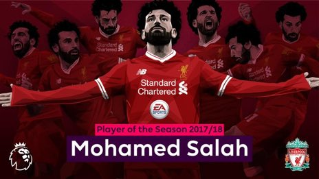 Congratulations to the @EASPORTSFIFA Player of the Season @MoSalah!  #plawards