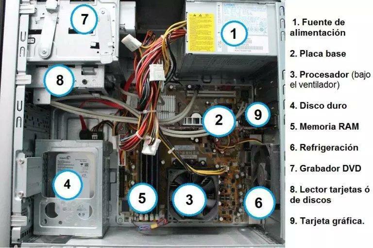 #Componentes que necesita un #pc jumaportoles.com.es/componentes-qu… vía @jumaportoles
