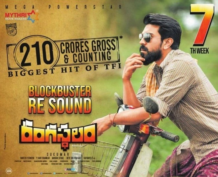 RANGASTHALAM - FINAL VERDICT at BOX-OFFICE - PROFIT/LOSS TRADE - Complete REPORT !!!