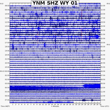 Seismic record from Norris museum showing Steamboat eruption starting just before 4 AM local time on May 13.