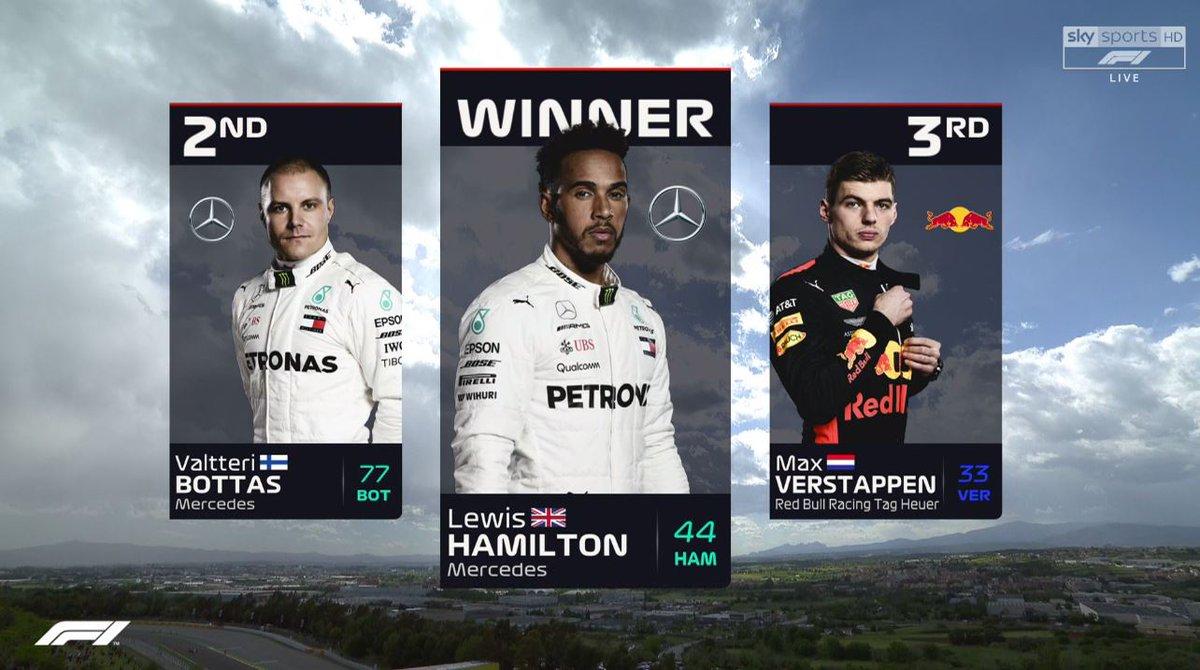 Hamilton nyerte a Spanyol Nagydíjat, Kimi kiesett