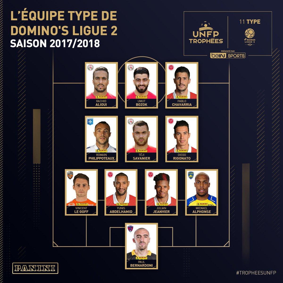 Onze Ligue 2