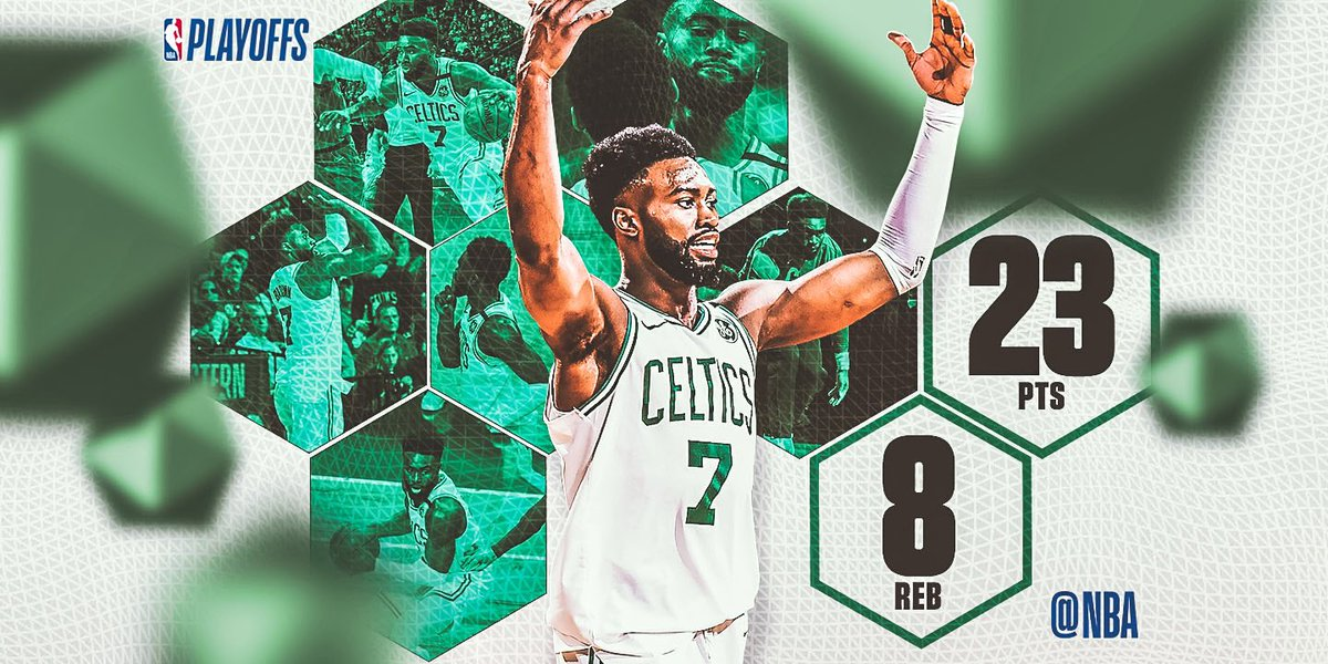 Jaylen Brown goes for 23 PTS, 8 REB in Game 1 to help the @celtics  take a 1-0 series lead in the Eastern Conference Finals! #SAPStatLineOfTheNight