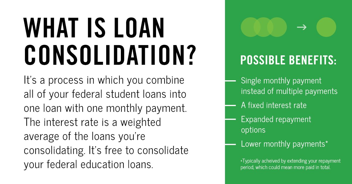 Consolidating your loans means