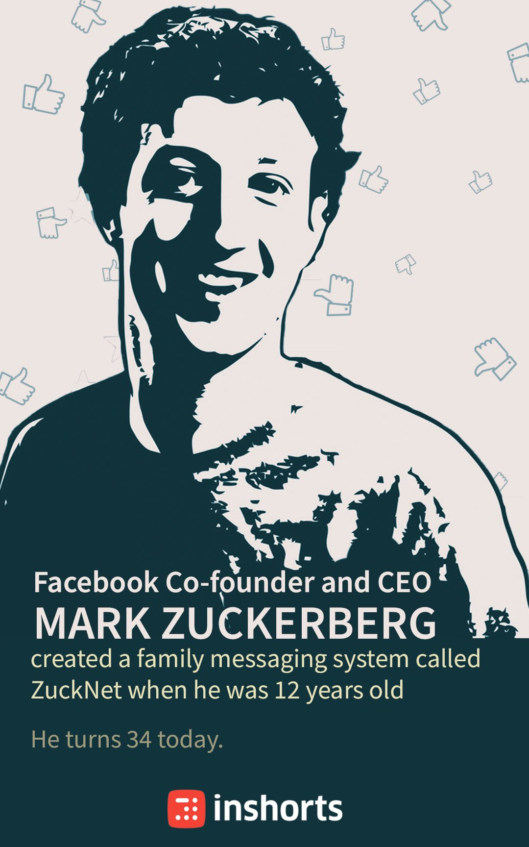 Happy Birthday Mark Zuckerberg! !!