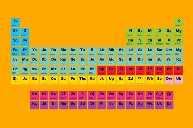 The periodic table latest news breaking headlines and top stories the periodic table of the upfronts crupicrupicrupi has this thing down to a science urtaz Gallery