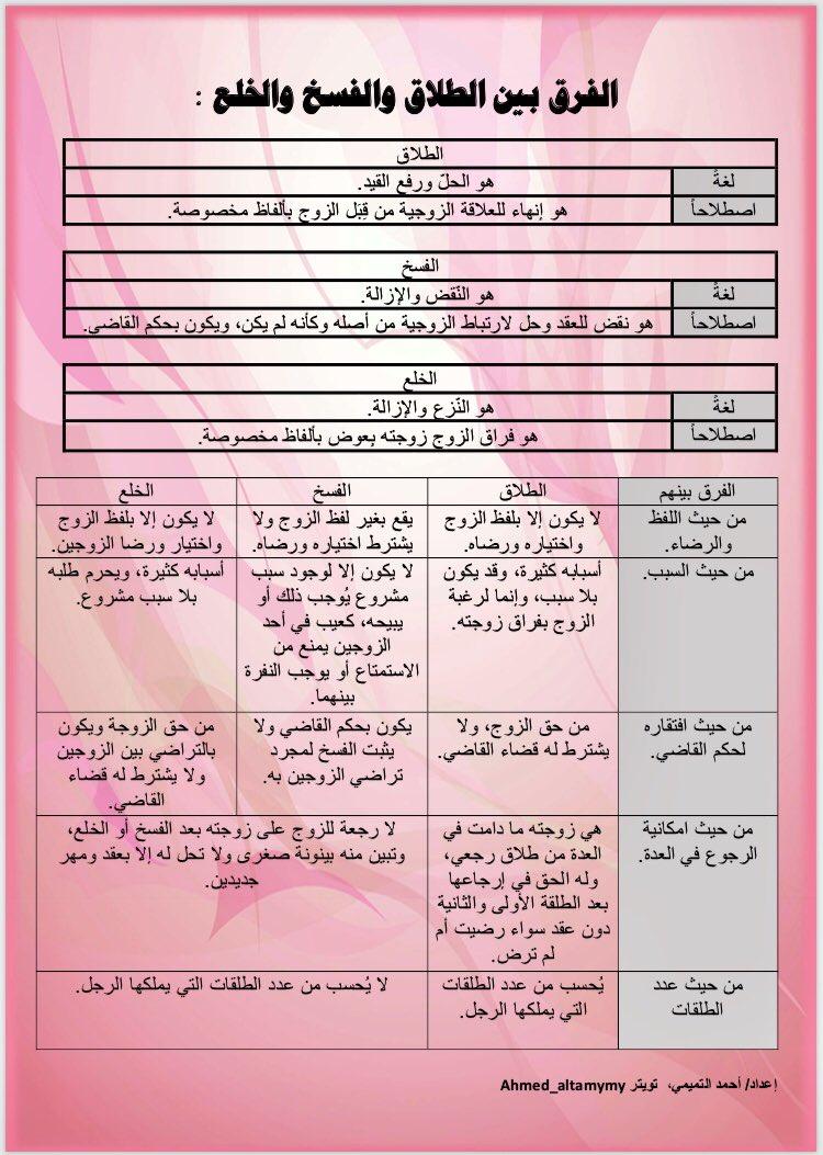 트위터의 Ahmed 님 الفرق بين الطلاق والفسخ والخلع مبررات طلب الفسخ