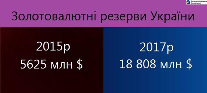 """Наказания за любые действия против Украины неизбежны, - Порошенко о санкциях совета ЕС из-за """"выборов"""" в оккупированном Крыму - Цензор.НЕТ 6034"""