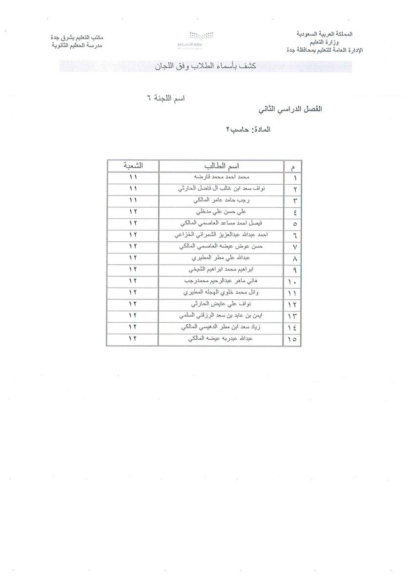 Media Tweets By Al Hateem Hateem Sec Twitter