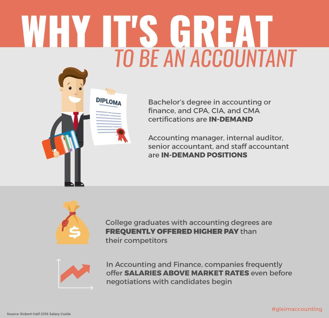 Gleim Accounting on Twitter:
