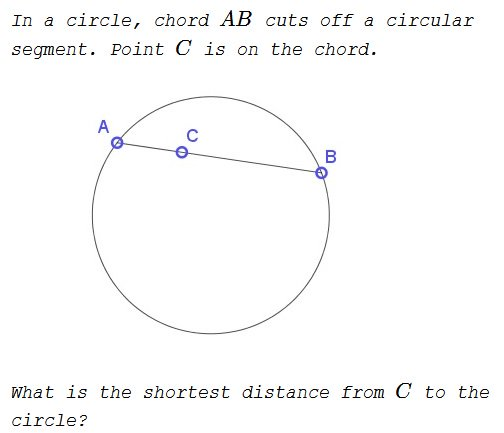 Alexander Bogomolny On Twitter The Shortest Distance In A Circular
