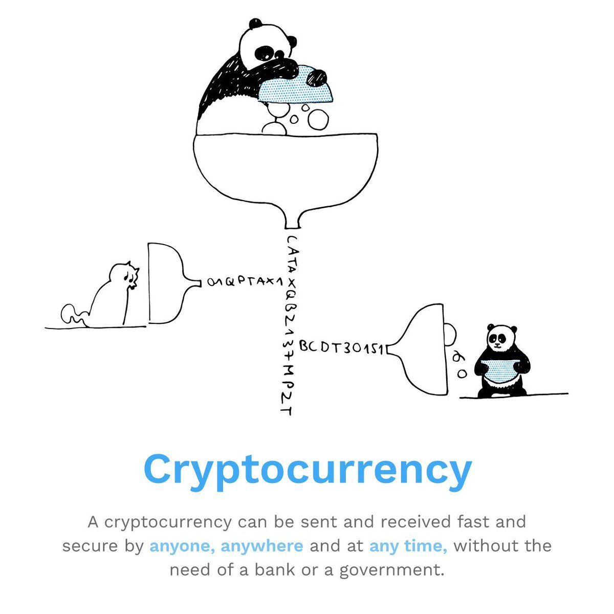C is for Cryptocurrency! Were explaining the most important Bitcoin and Blockchain terms as part of our ongoing series, check back every Monday and Friday to learn new terms. #bitpanda #crypotcurrency #blockchain