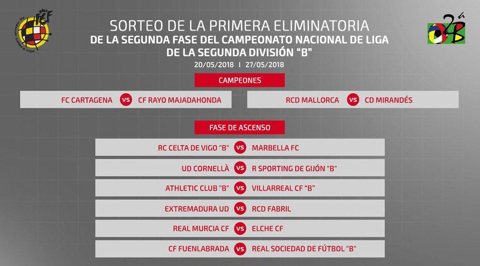 Playoffs ascenso a Segunda División 2018 DdKorVKV0AAqY8a