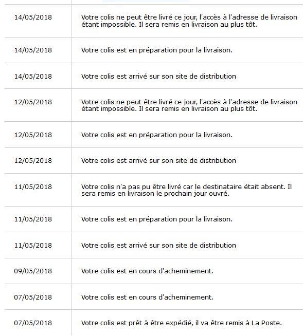 La Poste On Twitter A L Occasion Du Festival De Cannes La Poste