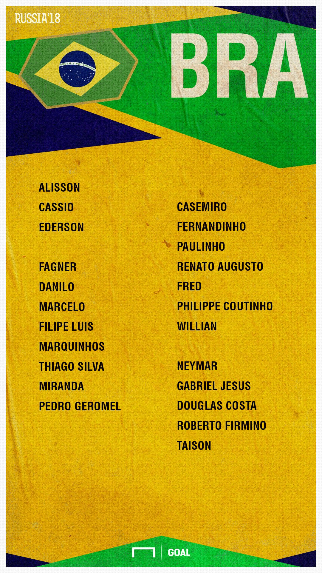 DdLLtmAW0AILiMw - Firmino, Willian, Neymar, Marcelo included in Brazil 's 23 Man World Cup Squad