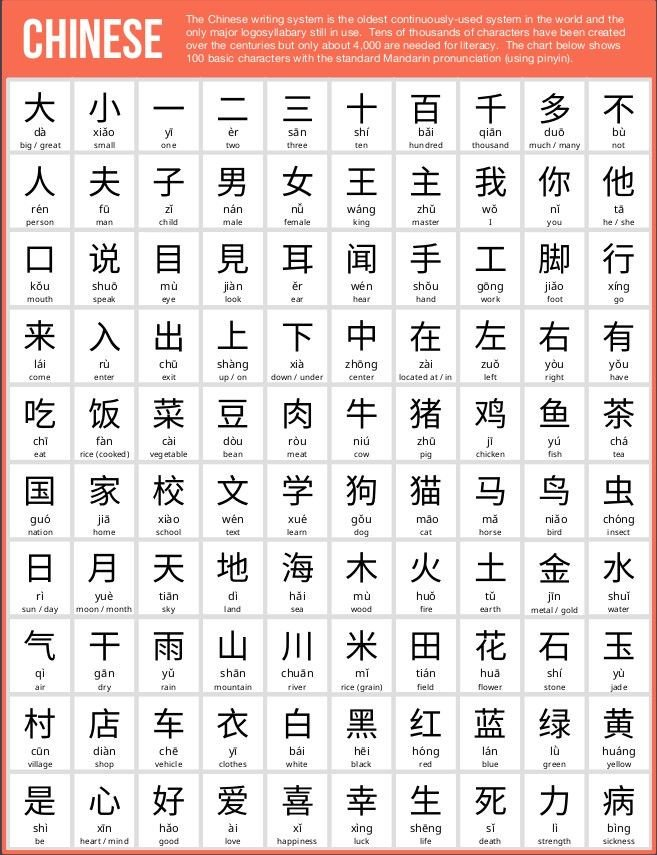 the chinese character known as womens writing Shop zazzle's selection of customizable chinese characters watches & choose your favorite design from our thousands of spectacular options.