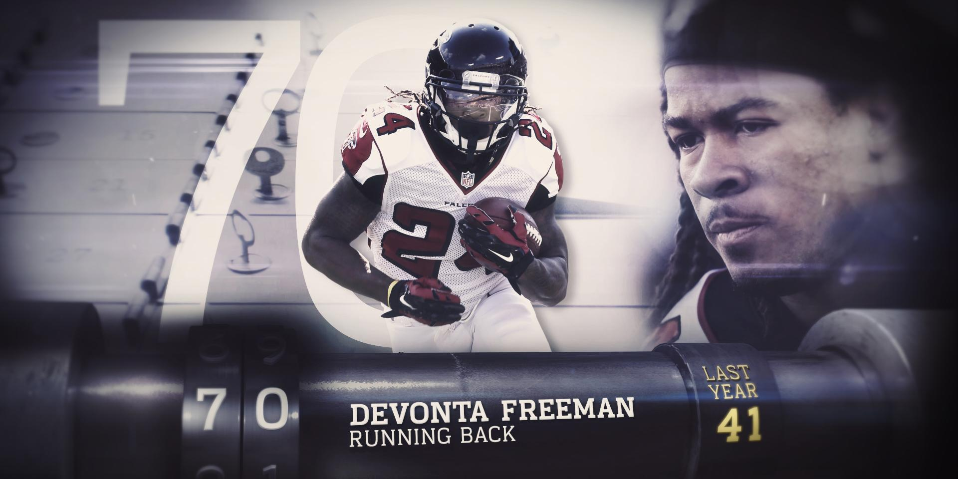 #NFLTop100 Players of 2018 (70-61)  70. @devontafreeman  69. @fcoxx_91  68. @ZERTZ_86 67-61. https://t.co/6DMRC5Ynnb https://t.co/QFVu6wK6sd