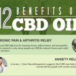 Image for the Tweet beginning: 12 Benefits of CBD oil