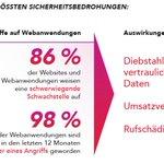 Image for the Tweet beginning: Angst vor #Datenklau! Kann eine