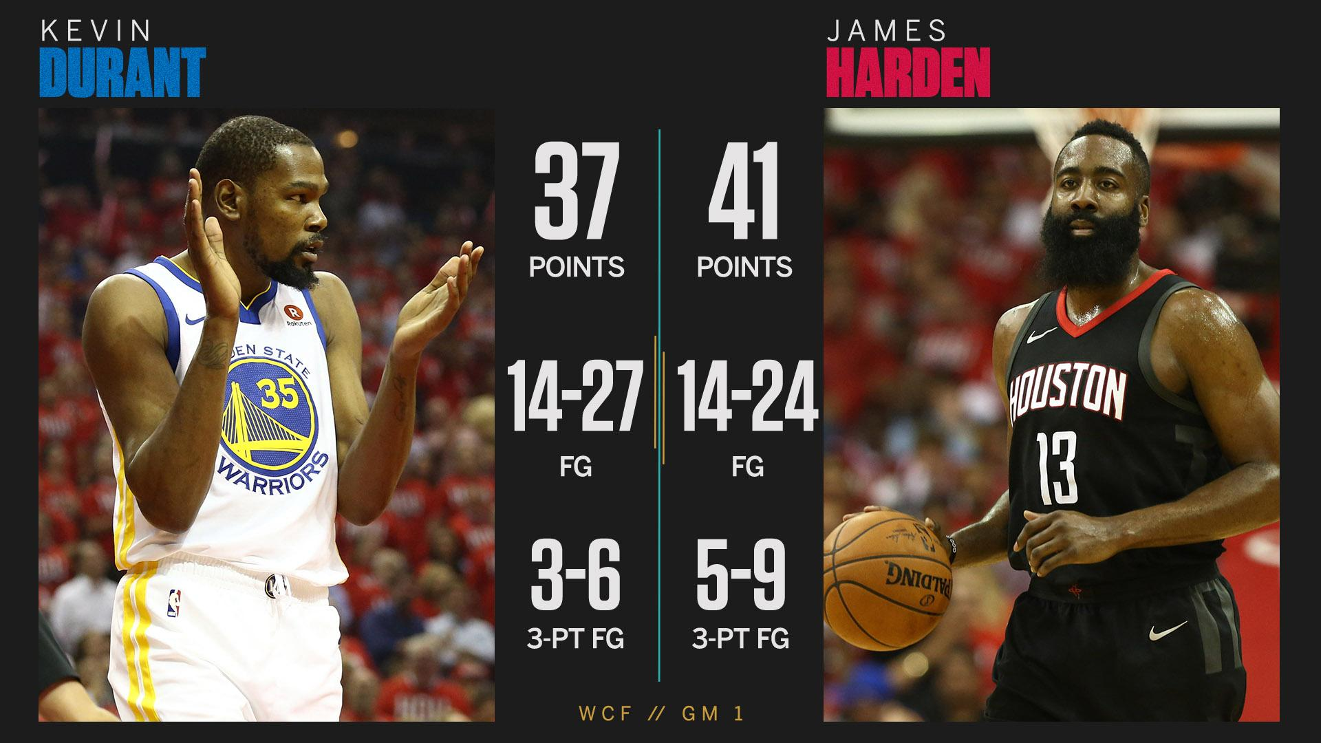 The matchup we've been waiting for did not disappoint. https://t.co/9wo6LGrbd8