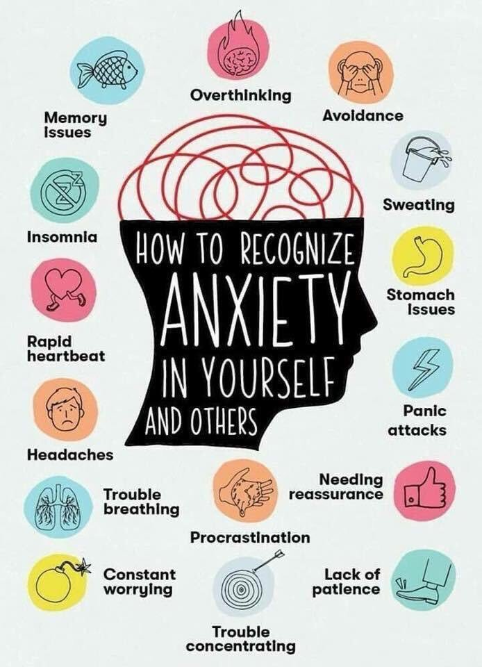 Are you masking anxiety
