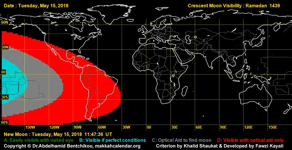 Except for French Polynesia and part of the Western Pacific, direct visibility of the new moon is not possible in most parts of the world. However, the direct visibility in Polynesia can be extended to the  North, Central and South America as well as to some countries of Africa.