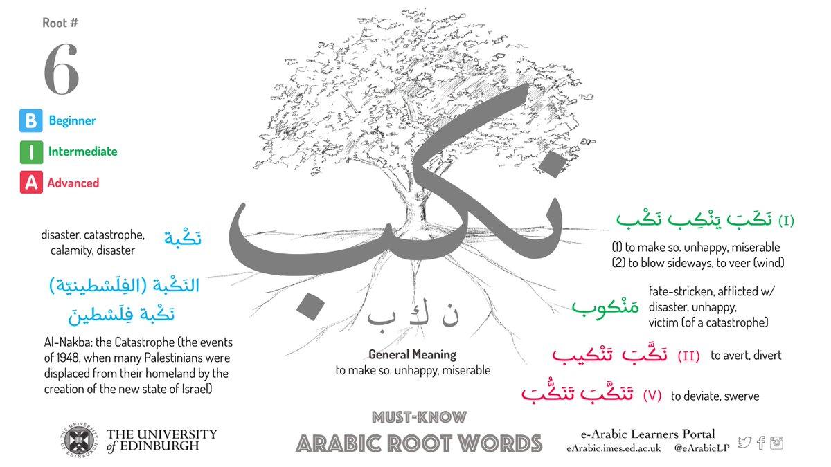 PG Arabic Edinburgh U  🇫🇮 (@earabicuoe) | Twitter