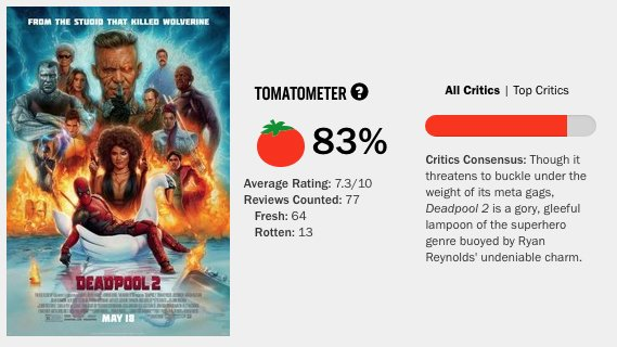 13 cameras rotten tomatoes