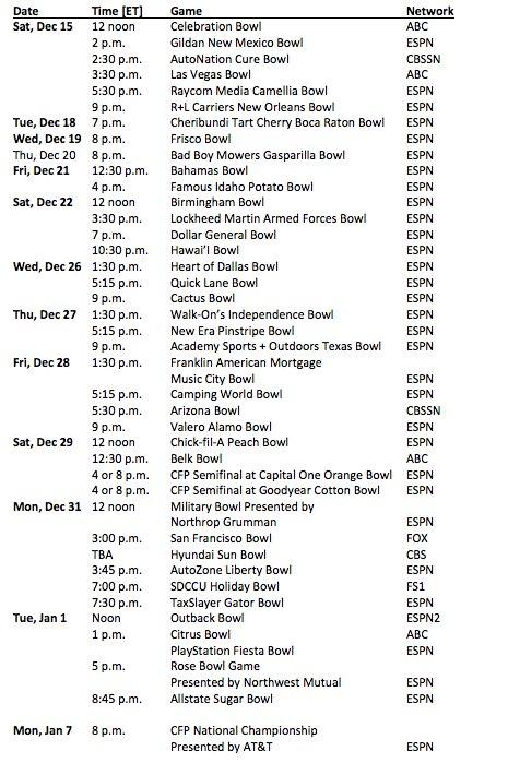 Bowl Season 2018 >> Look Full 2018 19 Bowl Game Schedule Announced